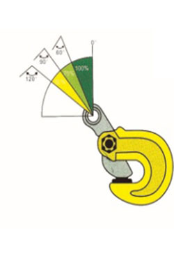 HLC-J Series Turn Clamp